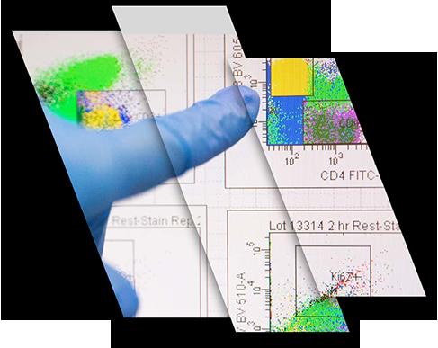 Flow cytometry analysis of biospecimens